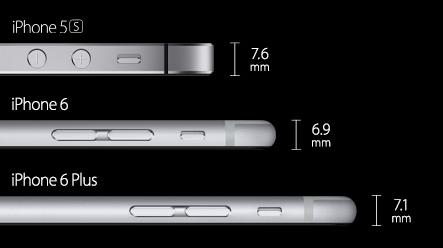 Iphone thin