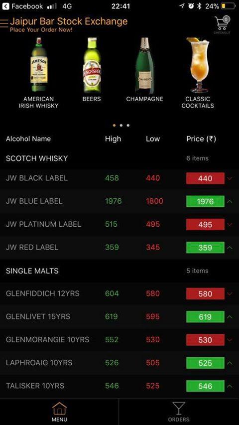 jaipur bar stock exchange 1