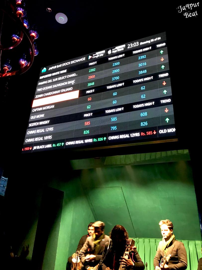 jaipur bar stock exchange
